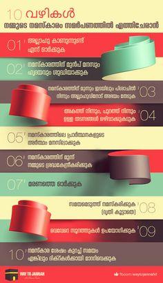 Malayalam Islamic Quotes Way to Jannah