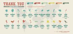Living-Language-Thank-You-World-Map.jpg (7092×3359)