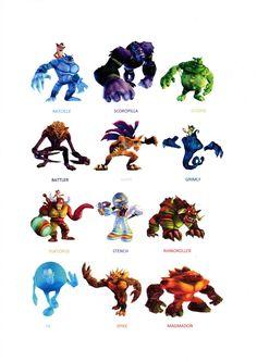 Crash Bandicoot, Ghost Rider, Art Pictures, Game Art, Bowser, Nostalgia, Anime, Comics, Videogames