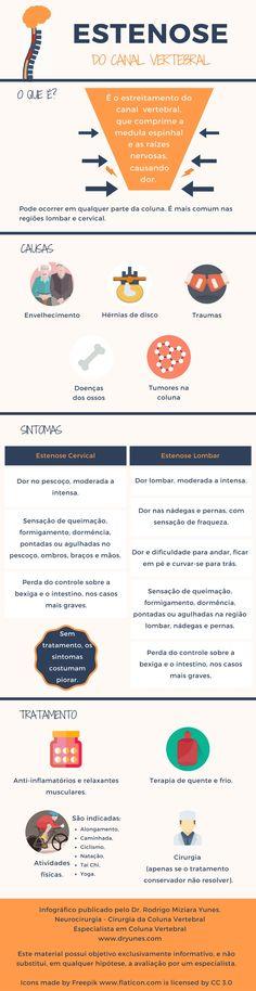 [Infográfico] Estenose é o estreitamento do canal vertebral. Veja mais informações sobre esta doença no infográfico ou acesse http://www.dryunes.com/doencas-da-coluna/estenose-do-canal-vertebral/