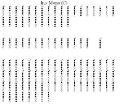 Eluveitie - Inis Mona (Tab original for Tin Whistle)