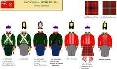 Les unités écossaises du haut Canada dans la guerre de 1812