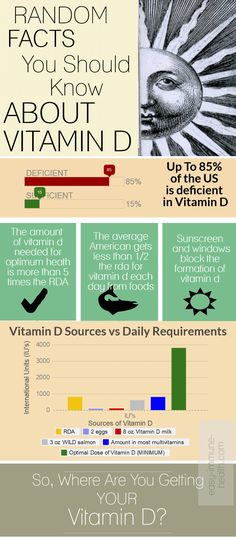 Some random vitamin d facts that you should know about.   http://www.easy-immune-health.com/Vitamin-D-facts.html
