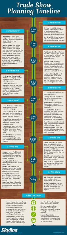 Trade Show Planning Timeline. #skylineexhibits #infographic                                                                                                                                                                                 More