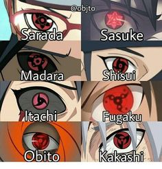 Read 391 from the story (Naruto+Boruto) Ảnh Chế No Jutsu Part III by skz_luv (I_am_stupid) with reads. Anime Naruto, Naruto Comic, Naruto Shippuden Sasuke, Naruto Kakashi, Naruto Eyes, Naruto Clans, Wallpaper Naruto Shippuden, Sarada Uchiha, Naruto Art