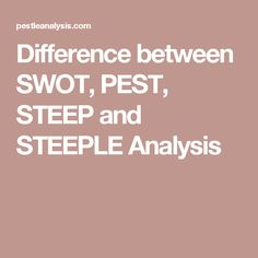 Swot Analysis Vs Pest Analysis And When To Use Them  Swot