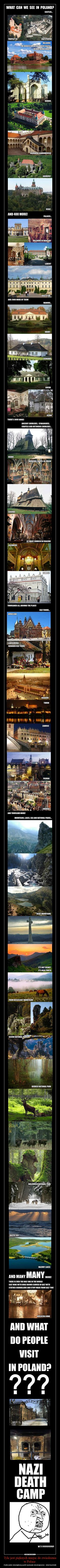 What interesting places people could visit in Poland, and what places they actually visit... (And, what I hate the most, usually the ones they remember and associate with my country)