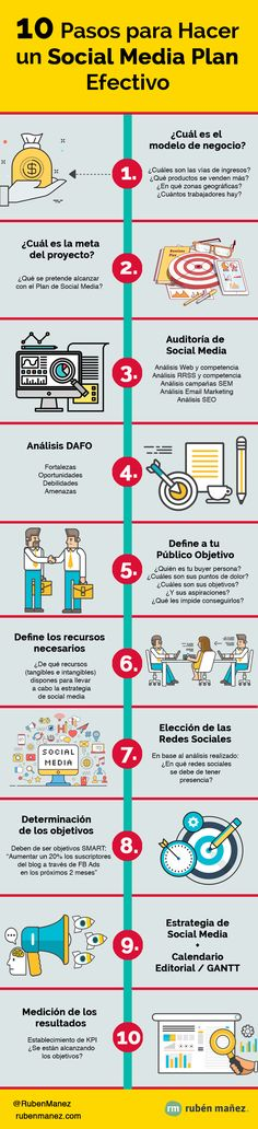 10 pasos para hacer un Plan de Social Media efectivo #infografia
