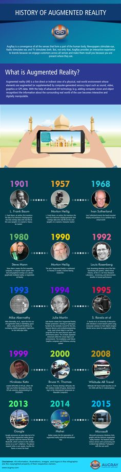 History of Augmented Reality - #Augmented #Reality #AugRay www.augray.com