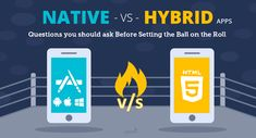 Native vs Hybrid Apps – Questions you should ask before setting the Ball on the Roll