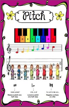 anchor charts for musical concepts like articulation, pitch, mood, timbre, etc. Music Anchor Charts, Music Charts, Preschool Music, Music Activities, Physical Activities, Music Lesson Plans, Music Lessons, Piano Lessons, Music Bulletin Boards