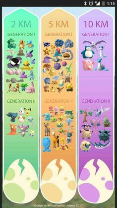 Pokemon Go Gen 1 and gen 2 egg hatches, also the gen 2 starters because I hatched a cyndaquil and a chikorita from a egg. Pokemon Room, Pokemon Comics, Pokemon Memes, All Pokemon, Pokemon Fan, Pokemon Fusion, Pokemon Go Egg Chart, Centro Pokemon, Pokemon Guide
