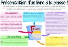 The universe of my class: Present a book … with a box of cereals … – Présenter ses lect… The universe of my class: Present a book … with a box of cereals … – Présenter ses lectures – French Teaching Resources, Teaching French, Teacher Resources, Teaching Kids, Ap French, Core French, Learn French, French Stuff, Reading Activities