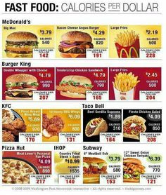 Fast Food Pizza Hut Dominos Pizza KFC McDonalds Burger - Fast food ads vs reality the truth unveiled by these photos