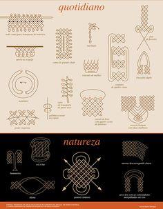 A arte de contar histórias em desenhos   Os Tchokwe usam os desenhos na areia como ajuda quando contam histórias. http://www.redeangola.info/multimedia/arte-de-contar-historias-em-desenhos/