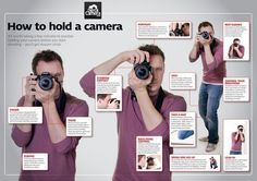 How to hold a camera - here is a Cheat Sheet of what to consider when holding your camera steady.