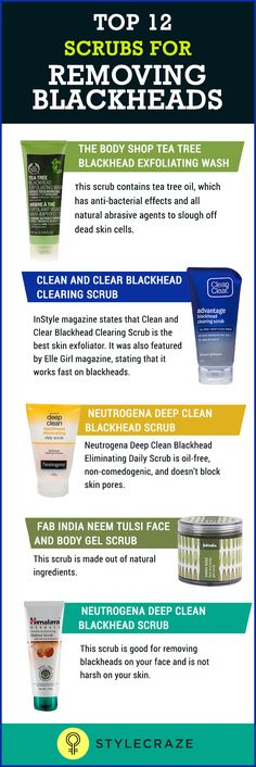 When skin pores are clogged with oil or debris, blackheads are formed. And when this material oxidizes, it turns dark making your skin look discolored and uneven. The worst part is that this discolouration is extremely prominent and looks rather unsightly!