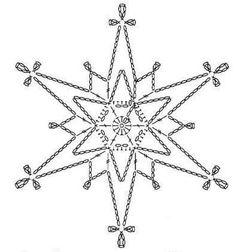 fiocchi di neve uncinetto sono delle stelle a maglia bassa e maglia alta con archetti e pippiolini la lavorazione fine e delicata con archetti e pippiolini