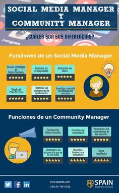 Social Media Manager y Community Manager ¿en qué se diferencian?