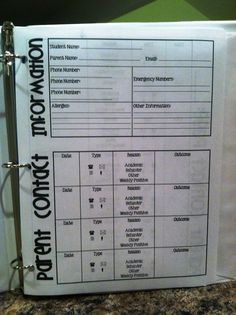 Ketchen's Kindergarten: example of parent contact sheet