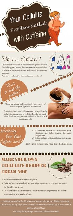 How To Cleanse Your Body and Banish Cellulite Naturally