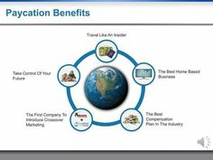 Paycation Benefits
