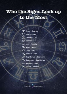 Start your days with the most accurate and actionable daily horoscope readings and astrological advice for your zodiac sign! Zodiac Signs Chart, Zodiac Sign Traits, Zodiac Signs Astrology, Zodiac Star Signs, Horoscope Signs, My Zodiac Sign, Gemini Horoscope Today, Cancer Zodiac Facts, Zodiac Memes