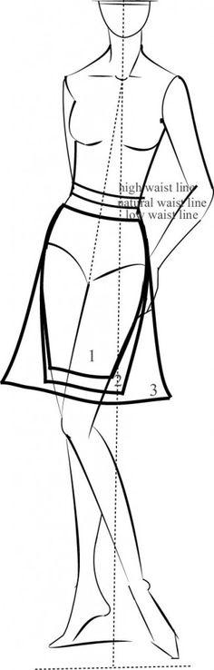 Skirt type