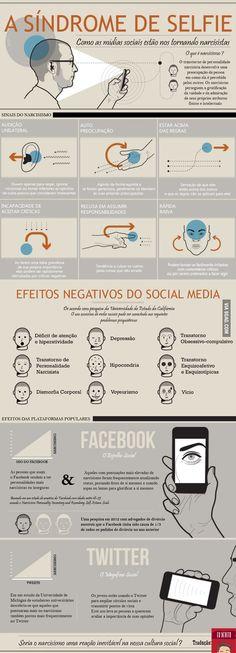 Transtorno de personalidade narcisista, que pode ser causado pelo abuso de #selfies e mídias sociais.