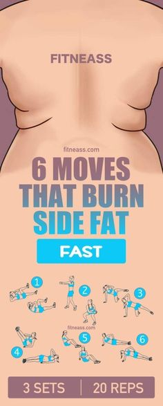Burn Side Fat With The Best Core Workout And Tips | My Body Shape Health Gym Workout Guide, Ab Core Workout, Gym Workouts, At Home Workouts, Weight Loss For Women, Fast Weight Loss, Skipping Rope, Losing Weight Tips, Lose Weight