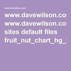 www.davewilson.com sites default files fruit_nut_chart_hg_2010.pdf