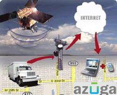 GPS Tracking Fleet Management