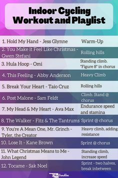 Spin Bike Workouts, At Home Workouts, Spin Class Routine, Spin Playlist, Spinning Workout, Indoor Cycling, Cycling Workout, Songs, Sunshine
