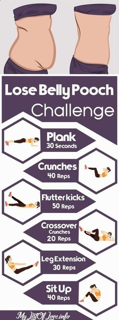 Belly Fat Workout - How do you lose stubborn belly fat fast? Do This One Unusual 10-Minute Trick Before Work To Melt Away 15+ Pounds of Belly Fat