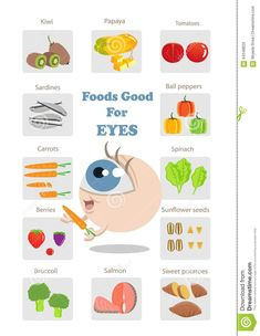Best Foods for Eye HealthCaring for and maintaining eye health certainly is very important to be done to prevent the risk of various disorders and eye problems such as myopia or otherwise Healthy Lifestyle Motivation, Healthy Lifestyle Tips, Healthy Living Tips, Healthy Tips, Healthy Choices, Healthy Food, Natural Health Tips, Natural Health Remedies, Health And Fitness Tips