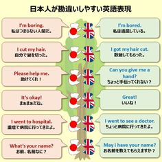 Free English Lessons, Learn English For Free, English Speaking Skills, English Reading, English Study, English Verbs, Learn English Grammar, Learn English Words, English Phrases