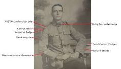 Lance Corporal Albany Varney, Light Horse Regiment, showing location of badges on his uniform Lance Corporal, Military Service, British Army, World War I, Wwi, Armed Forces, Family History, Badges, Australian Air