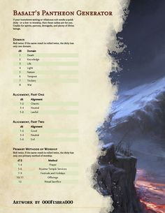 """basalt-dnd: """"A fairly simple set of rolling tables for a quick homebrew pantheon. Allow me to make a sample deity using a few of the tables. Dungeons And Dragons Board, Dungeons And Dragons Classes, Dungeons And Dragons Homebrew, Dnd Character Sheet, Fantasy Character Design, Character Ideas, Dnd Backgrounds, Dnd Stories, Rpg World"""