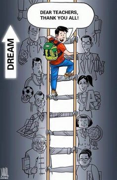 happy teacher's day to all teachers of the world😊 Teacher Thank You, Your Teacher, Happy Teachers Day Wishes, Teachers Day Drawing, Pictures With Deep Meaning, Art With Meaning, Meaningful Pictures, School Memories, Teachers' Day