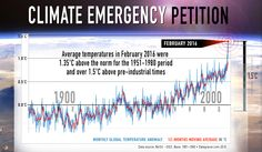 Help build support for an Australian climate emergency declaration » Sign the petition: www.climatesafety.net