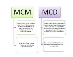 mcd+y+mcm.PNG (524×409)