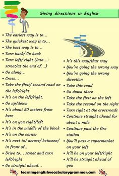 Giving directions in English phases with pictures English Vinglish, English Tips, English Idioms, English Lessons, English Grammar, Teaching English, Learn English, English Language, English Sentences