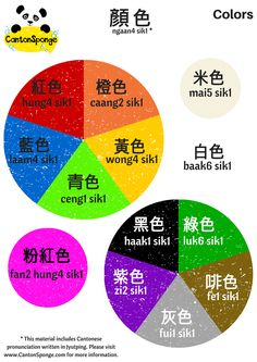 CantonSponge brings Cantonese language learning to life via fun activities and resources - including (but not limited to) flashcards, posters, and song sheets. Cantonese Songs, Learn Cantonese, Basic Chinese, Learn Chinese, Chinese English, Cantonese Language, Chinese Language, Mandarin Lessons, Learn Mandarin