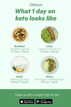 Healthy Weight Loss On Keto Diet Ketogenic Diet Weight Loss, Ketogenic Diet Meal Plan, Diet Meal Plans, Meal Prep, Ketosis Diet For Beginners, Diets For Beginners, Diet Food List, Diet Foods, Food Lists