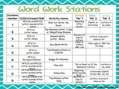 Differentiated Word Work