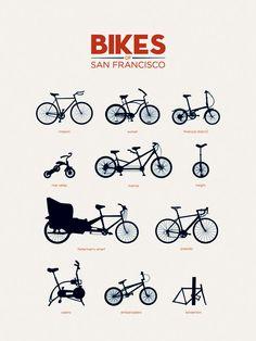 Bikes of san fran