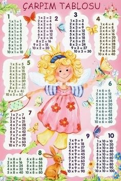 A colorful multiplication poster helps kids learn the times tables. The Nicholas Academy multiplication poster below can be saved as a picture and then printed out. Multiplication Table For Kids, Multiplication Facts, Math For Kids, Kids Math Worksheets, Math Resources, Learning Tools, Kids Learning, School Welcome Bulletin Boards, Times Table Poster