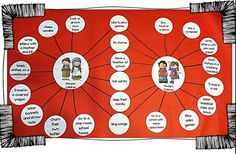 Pioneer children and Modern children double-bubble map.  Part of a Utah Symbol and Pioneer packet -- Download preview for a FREE student cut/paste comparison activity.