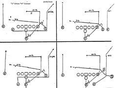 4v4, 5v5, 6v6 and 7v7 Flag Football Wristband Sheets for