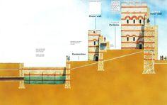 Αποτέλεσμα εικόνας για byzantine fortifications